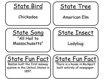 20 Massachusetts State Fact Flashcards. 1st Grade-7th Grade