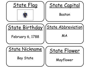 20 Massachusetts State Fact Flashcards. 1st Grade-7th Grade