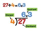 20 Math Anchor Charts