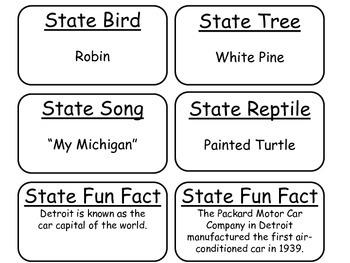 20 Michigan State Fact Flashcards. 1st Grade-7th Grade