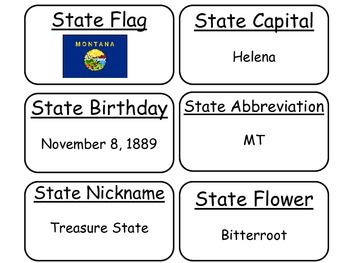 20 Montana State Fact Flashcards. 1st Grade-7th Grade