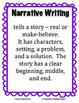 Writers Workshop:  Narrative Writing - 20 Narrative Writin