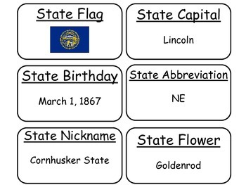 20 Nebraska State Fact Flashcards. 1st Grade-7th Grade