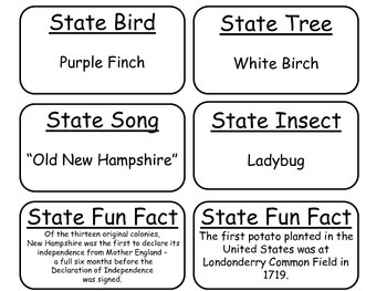 20 New Hampshire State Fact Flashcards. 1st Grade-7th Grade
