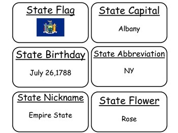 20 New York State Fact Flashcards. 1st Grade-7th Grade