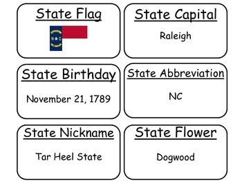 20 North Carolina State Fact Flashcards. 1st Grade-7th Grade