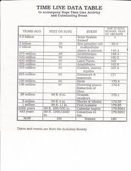 20 Science Worksheets (Grades 4-7)