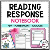 Reading Response Sheets, Reading Response Journals, Reading Response Questions