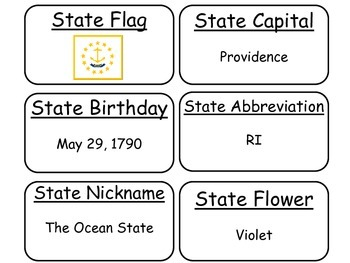 20 Rhode Island State Fact Flashcards. 1st Grade-7th Grade