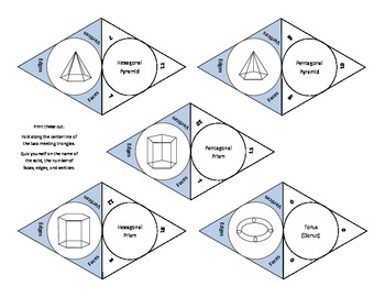 20 Self-checking triangle Geometry Flash Cards set - vertices, edges, faces