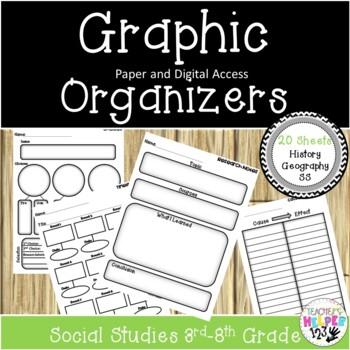 20 Social Studies | Graphic Organizers | Grades 3rd-8th | Modern