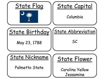 20 South Carolina State Fact Flashcards. 1st Grade-7th Grade