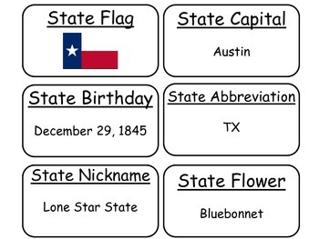20 Texas State Fact Flashcards. 1st Grade-7th Grade