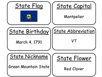 20 Vermont State Fact Flashcards. 1st Grade-7th Grade