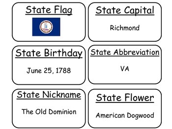 20 Virginia State Fact Flashcards. 1st Grade-7th Grade