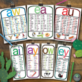 Vowel Team Posters Word Wall with Color Coded Blends
