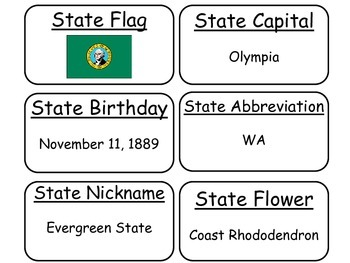 20 Washington State Fact Flashcards. 1st Grade-7th Grade