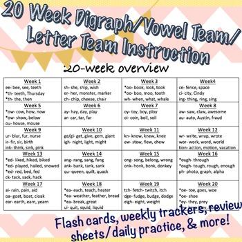 20 Week Digraph/ Vowel Team/ Letter Team Study