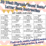 20 Week Digraph/ Vowel Team/ Letter Team Study - UPDATED!