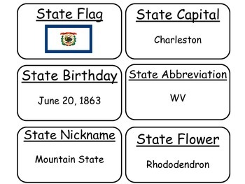 20 West Virginia State Fact Flashcards. 1st Grade-7th Grade