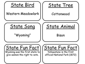 20 Wyoming State Fact Flashcards. 1st Grade-7th Grade