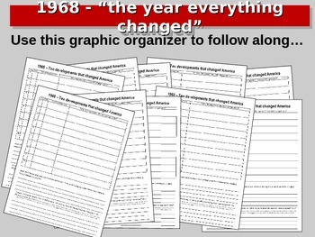 20 events from 1968 engaging 40-slide PPT with links, images & graphic organizer