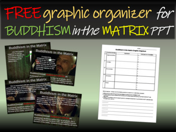 20 examples of Buddhism in the Matrix FREE GRAPHIC ORGANIZER