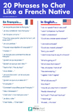 20 phrase to speak like a French Native
