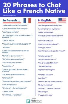 20 phrase to speak like a French Native