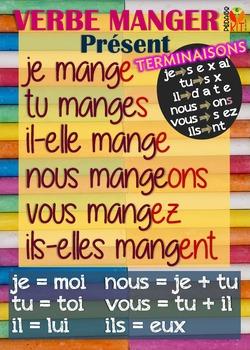 20 posters de verbes en français