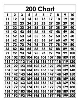 200 Chart