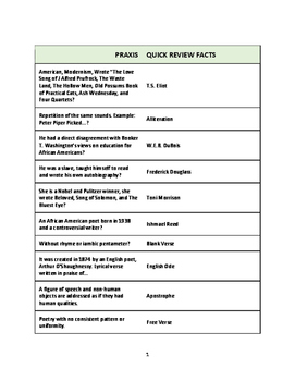 200+ Quick Review Facts - PRAXIS English Language, Literature & Composition