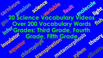 200+ Science Instructional Vocabulary Words - Grade 3-5 (20 Videos)