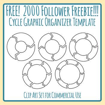 2000 Follower Freebie!  Cycle Graphic Organizer Blank Template!  Thanks x 2000!