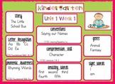2009 Kindergarten Reading Street Unit 1 Target Skills