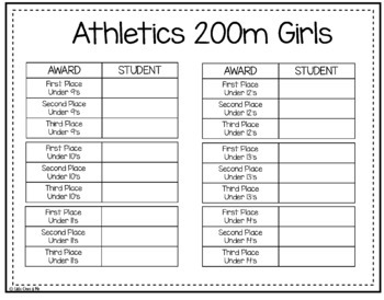 200m Track Awards Athletics Editable
