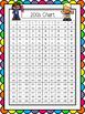 200s Chart