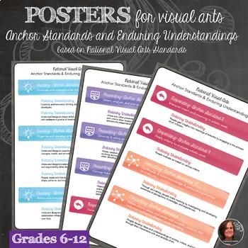 National Visual Arts Standards & Visual Arts Task Cards - 201 Cards Bundle