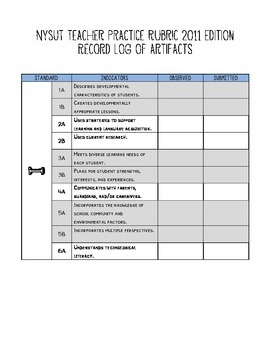 2011 NYSUT Artifact Evidence Collection Log