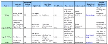 2012-2013 First Grade Academic School Year Pacing Calendar