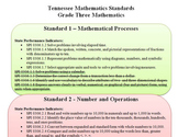 2012-2013 Tennessee State 3rd Grade Math Standards with Fo