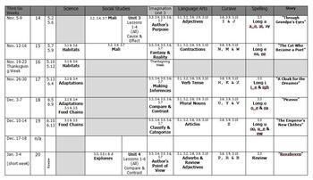 2012-2013 Weekly Pacing Guide