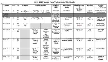 2012-2013 Weekly Pacing Guide