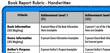 Book Report Rubric - Handwritten