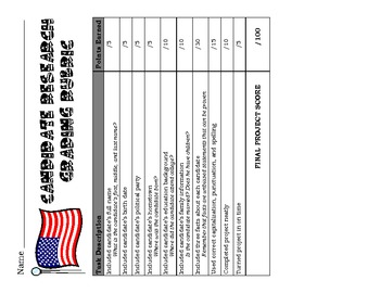 2012 Election Candidate Research Project
