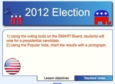 2012 Election SMART Board
