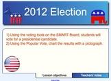 2012 Election SMART Board