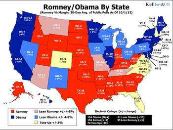 2012 Election: What We Need To Know