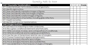2013-2014 Geometry Math to Know Concept List