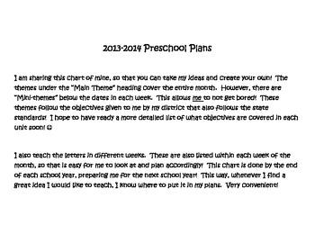 2013-2014 Preschool yearly plans